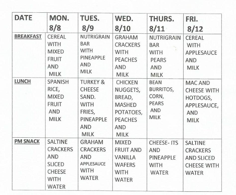 Meals-aug-week2